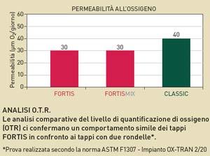 Grafico_portale