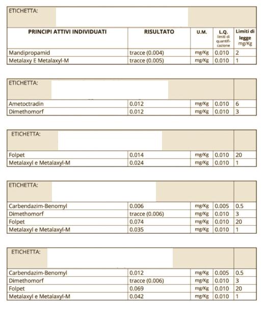 analisi-colli-puri